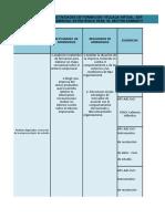 Cronograma de Actividades de Formacion Titulada Virtual