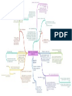 Capitulo 19Tcnicas de Control y Tecnologas de La Informacin