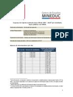 ER_Matrícula_por_alumno_PUBL_MRUN_WEB