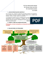 Portafolio Digital Metodologia
