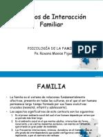 Modelos de Interacción Familiar