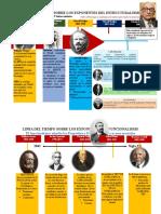 Linea Del Tiempo Sobre Los Exponentes Del Estructuralismo2