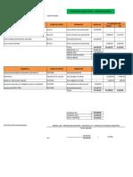Taller y Formulario 104 Camaronera (2)