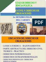 DERECHO DE OBLIGACIONES-UNH-2017.pptx