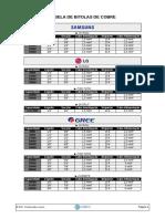 tabela-bitolas-cabos-e-disjuntores1.pdf