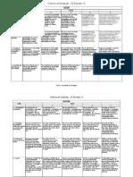Anexo2 - Critério de Avaliação 5S - Revisão 13
