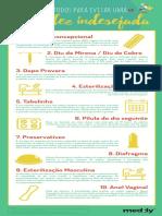 Infográfico sobre meios anticoncepcionais