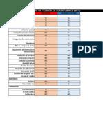 Comparativa de Plataformas Vr
