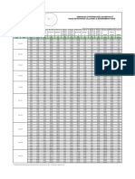 Tabela - Seções Tubos Retangular v&M