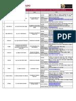 Directorio de Enlaces de Atenci n SIDEA 16-07-2019