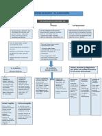 MAPA CONCEPTUAL2.pdf