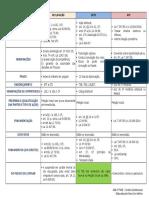 Texto 08 - Tabela (Recl, Aime e Acp) 2019