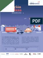 Infografía, Encuesta de Percepción Ciudadana de Medellín, 2018