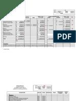 Papeles de trabajo propiedad, planta y equipo