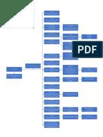 mapa legislacion