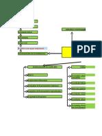 Mapa Conceptual Del Sistema Financiero Colombiano