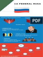 Gobierno de La Federación Rusa