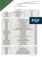 PuntajesTitulo_IdOficial_4628.pdf