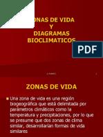 DIAGRAMA BIOCLIMATICOS PUNO