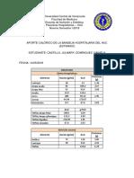 Aporte Calórico de La Bandeja Hospitalaria 2