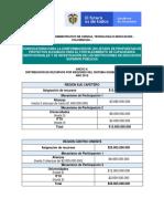 Anexo 6. Distribucion de Recursos Por Regiones Del Sgr