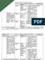 enfoquestransversalesparaeldesarrollodelperfildeegreso000-170212024209.pdf