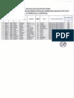 3. LISTA LA PAZ ALTERNATIVA Y ESPECIAL PARA PUBLICAR.pdf