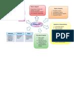 PI grafic organizer.docx