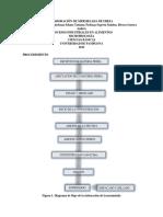 ELABORACION MERMELADA.docx