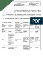 Anexo 5 - Fluxo de classificação de Acidentes.docx
