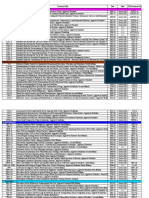 CLSI standard details.xls