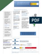 Guía Rápida Para Usuarios Del Portafirmas Electrónico