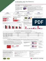 WHT4.2 Sin Tax.pdf