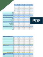 JB Al Khuwair In-Store CSAT Survey Consolidator ver 3.xls