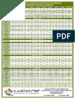 cms%2Ffiles%2F5007%2F1418136619Tabela+Prática+para+Aplicações+de+Elastômeros.pdf