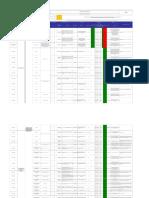 Matriz de Aspectos e Impactos Ambientales-galeras