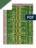 Nutrient Density Cheat Sheet.pdf