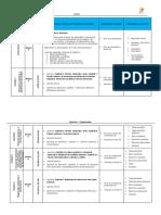 Organizador Química_2_19.pdf