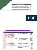 Capacidades quimica I elsa.docx