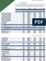 PIMCO+Funds+Emerging+Markets+Bond+Fund+Portfolio+Holdings