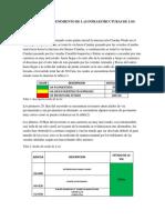 Informe Trazado Purificacion Lozania
