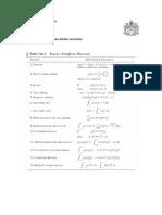 Tablas de Fourier