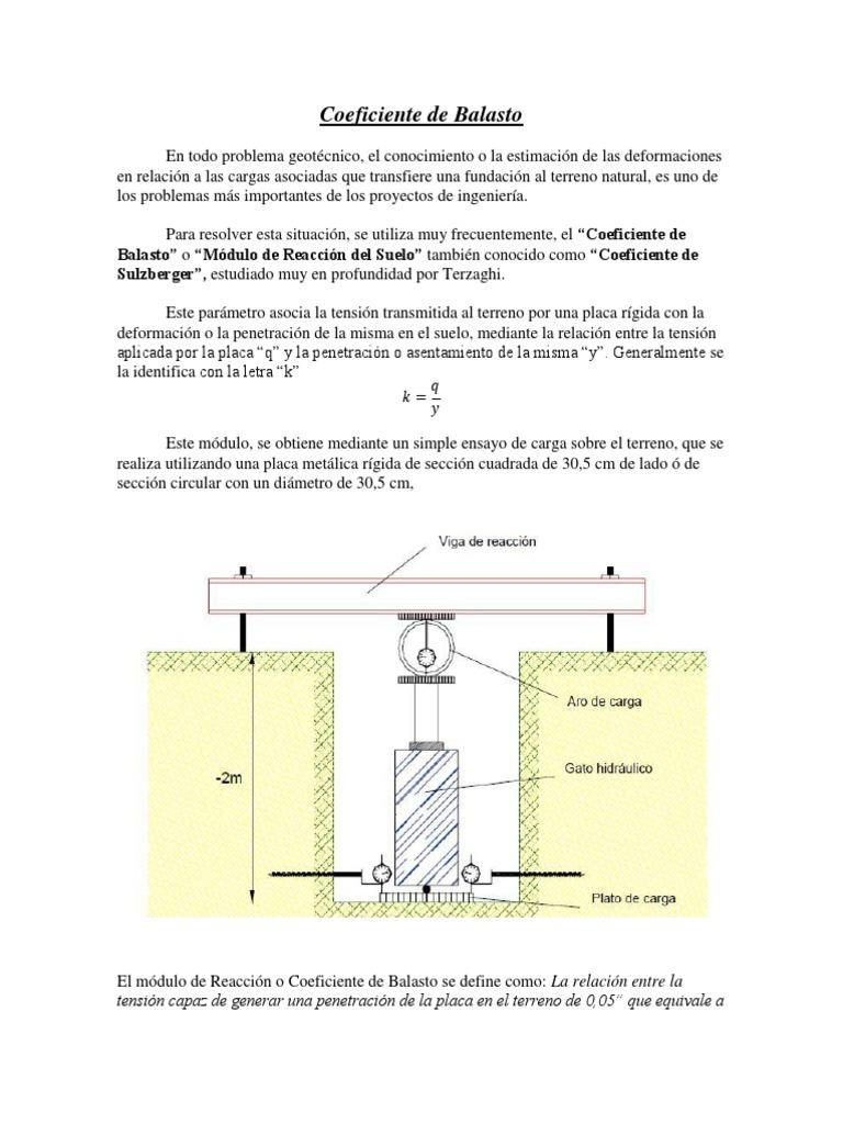 Coeficiente De Balasto Pdf Elasticidad Física Rigidez