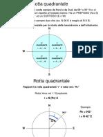 Rotta Quadrantale