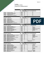 Pensum_201_Derecho.pdf