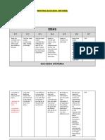 writing progressions and success criteria