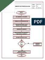 FLUJOGRAMA PRESELECCION.docx