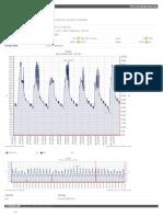 PRTG Report 10361 - Report voltage gps - Created 2019-08-16 08-34-38 (2019-08-05 00-00 - 2019-08-12 00-00) UTC- Part 01