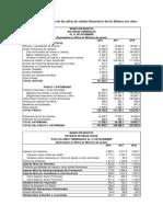 2. Revisión analítica de las cifras de estados financieros.docx