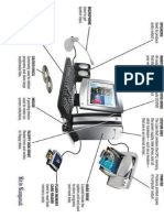 Parts of the Computer and Functions